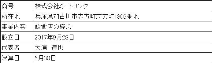 /data/fund/4318/営業者概要.jpg