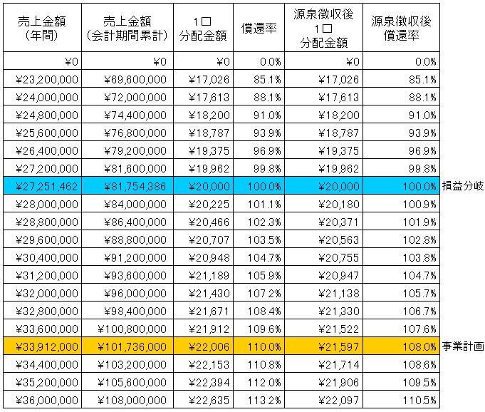 /data/fund/4319/分配シミュレーション.jpg