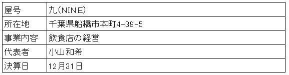 /data/fund/4319/営業者概要.jpg