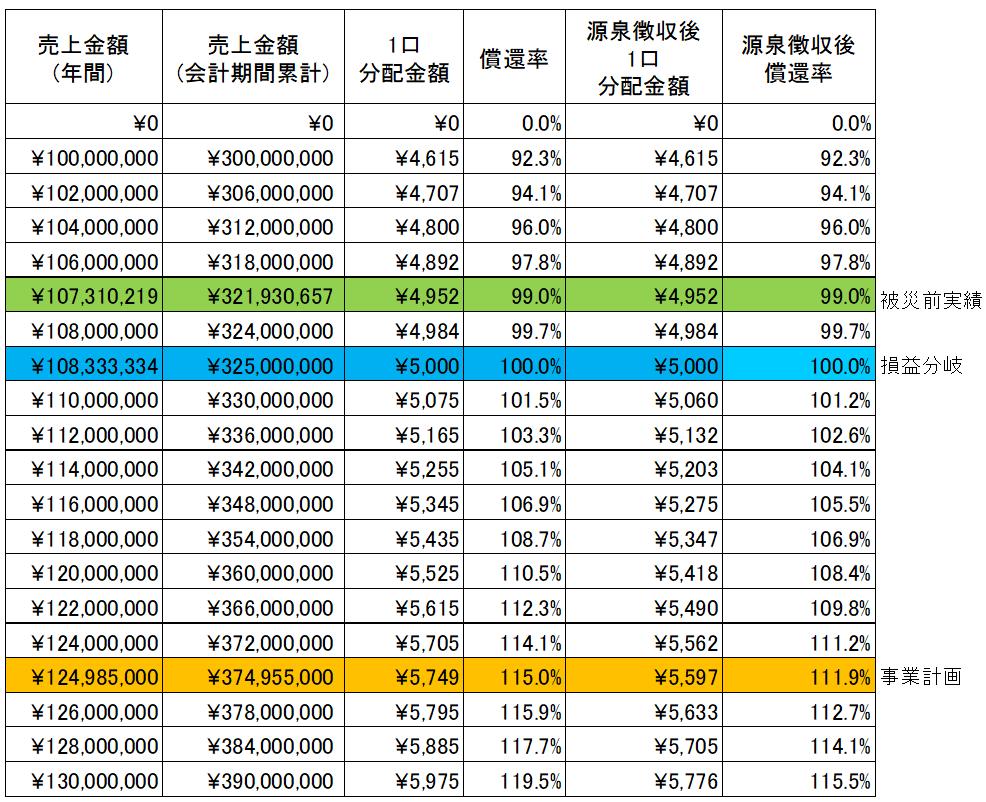 /data/fund/4325/シミュレーション.png