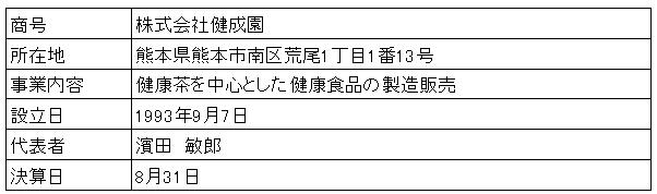 /data/fund/4326/営業者概要.png