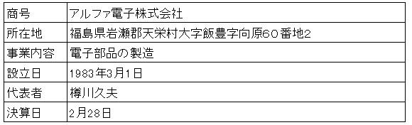 /data/fund/4342/営業者概要.jpg