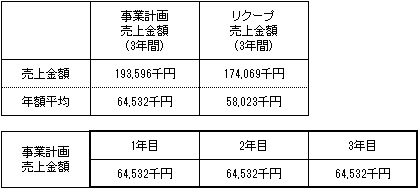 /data/fund/4347/事業計画.jpg