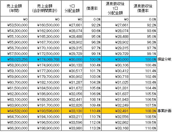 /data/fund/4347/分配シミュレーション.jpg