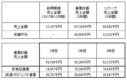 /data/fund/4381/泡盛 売上明細.png