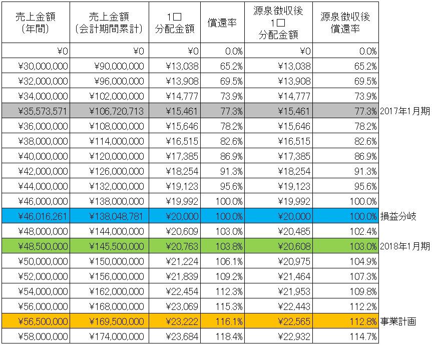 /data/fund/4389/シミュレーション表.jpg