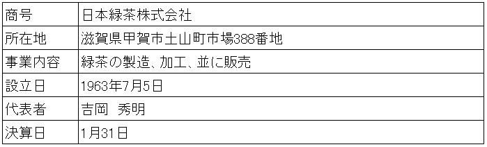 /data/fund/4389/営業者概要.jpg
