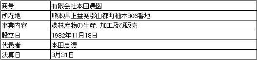 /data/fund/4402/営業者会社概要.jpg