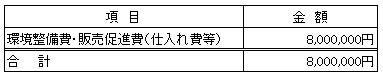 /data/fund/4402/本田農園_資金使途.jpg