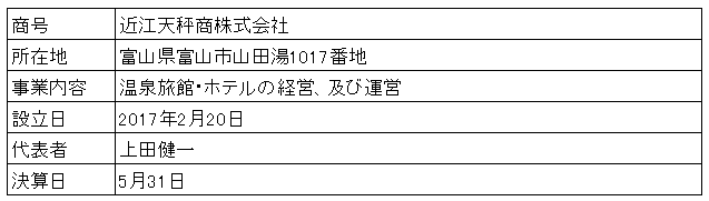 /data/fund/4403/営業者概要.png