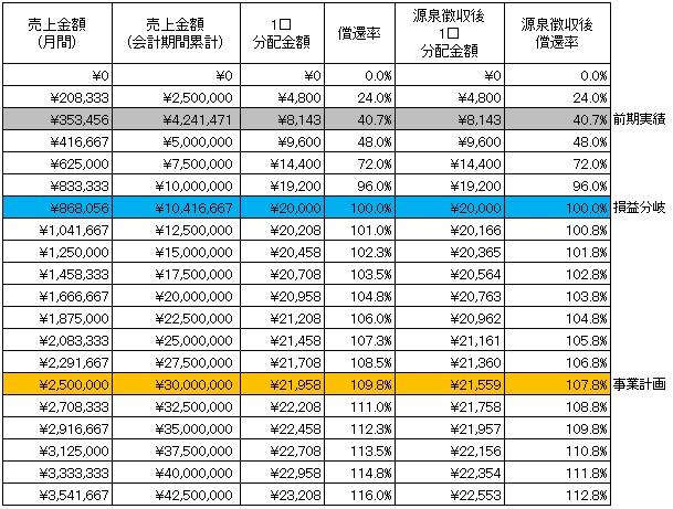 /data/fund/4404/分配シミュレーション.jpg