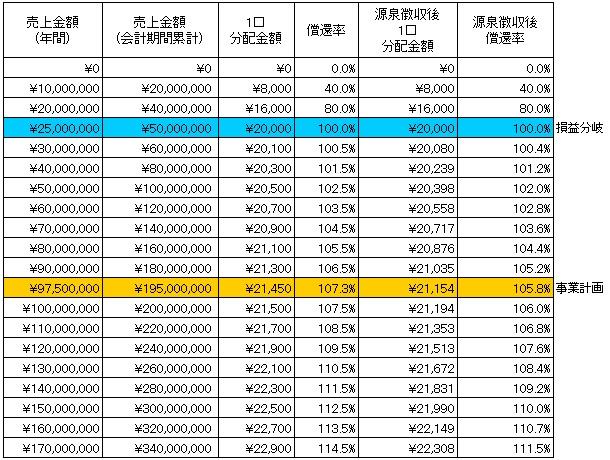 /data/fund/4406/分配シミュレーション.jpg