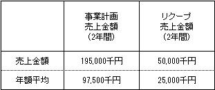 /data/fund/4406/売上明細.jpg