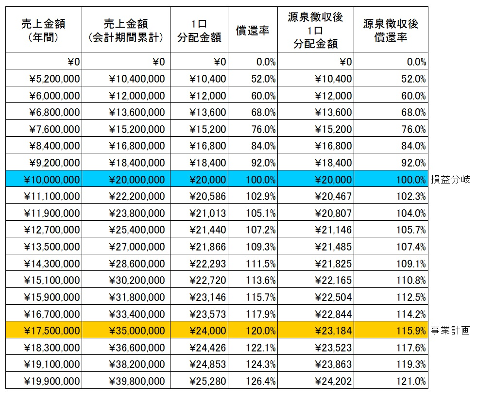 /data/fund/4411/シュミレーション.jpg