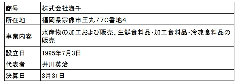 /data/fund/4411/営業者会社概要.jpg