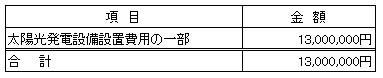 /data/fund/4426/本郷工業  土山資金使途.jpg