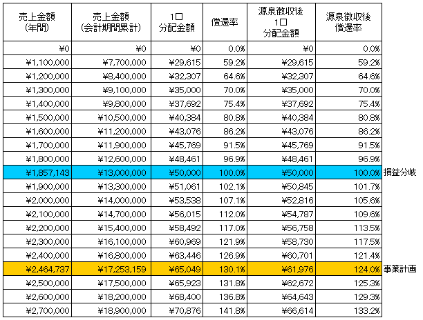 /data/fund/4426/本郷工業 土山Sim.png