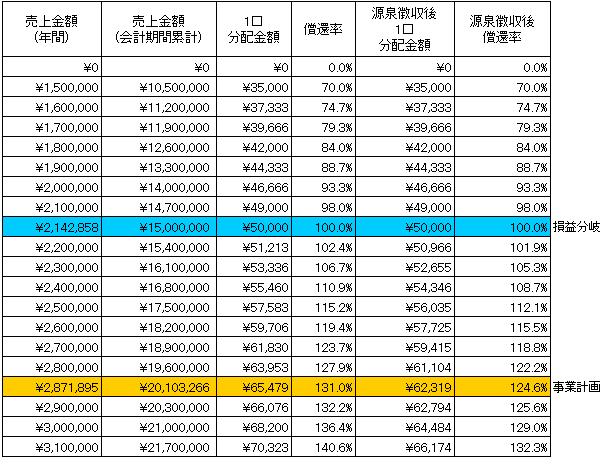 /data/fund/4427/本郷 長浜 Sim.png
