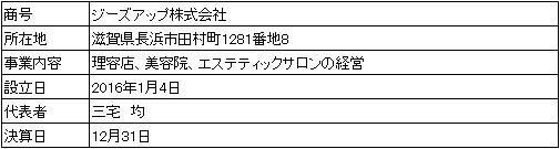 /data/fund/4510/営業者会社概要.jpg