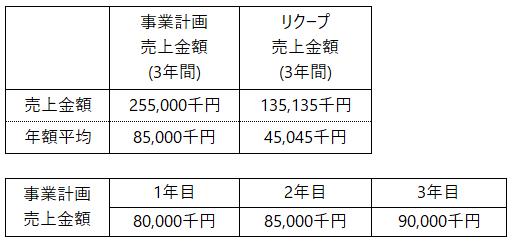 /data/fund/4699/事業計画20180831.png