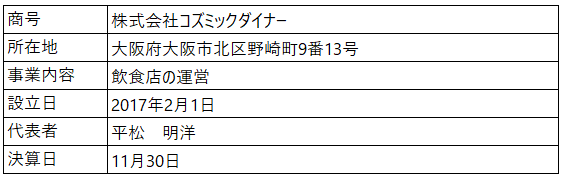 /data/fund/4699/営業者概要20180831.png