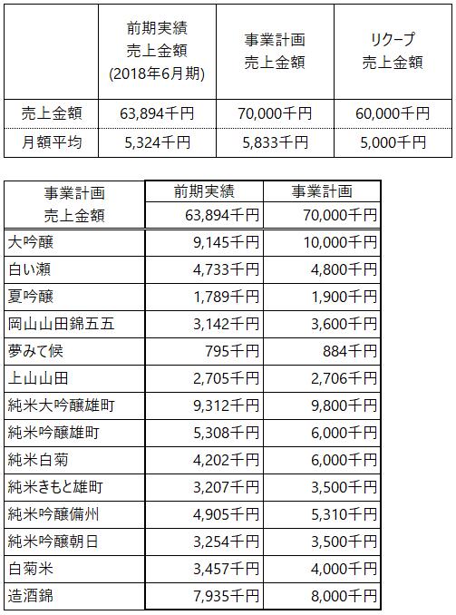 /data/fund/4757/事業計画.png