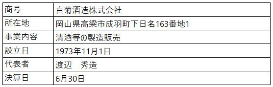 /data/fund/4757/営業者概要.png