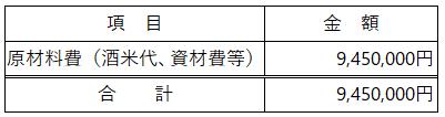 /data/fund/4757/資金使途.png