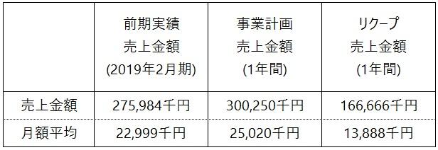 /data/fund/4798/事業計画.jpg