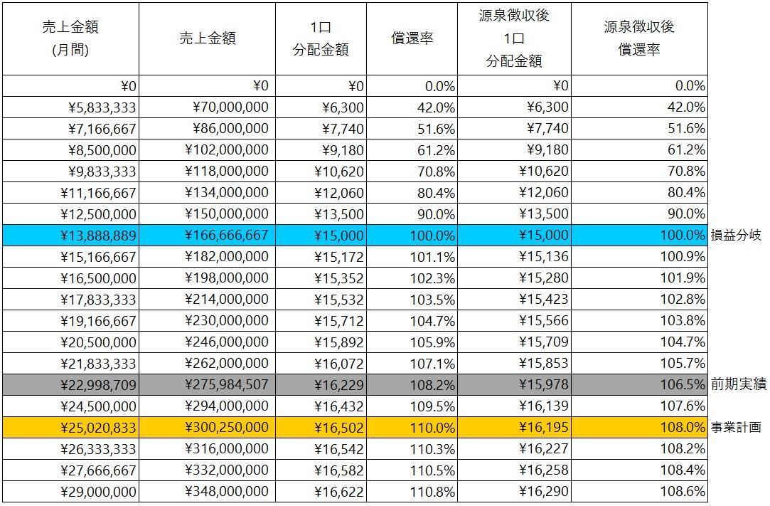 /data/fund/4798/分配シミュレーション.jpg
