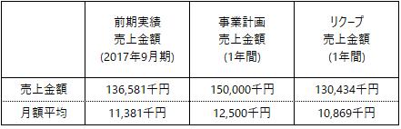 /data/fund/4815/事業計画2.png