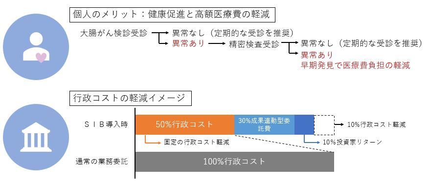 /data/fund/4831/【最終】メリットの図.JPG