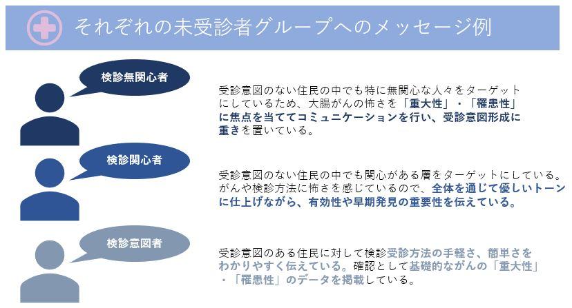 /data/fund/4831/メッセージ例.JPG