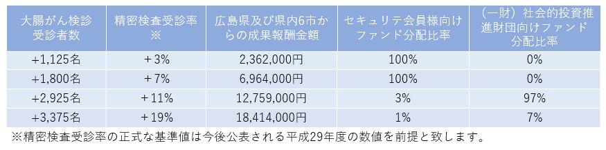 /data/fund/4831/分配比率図 最終.JPG