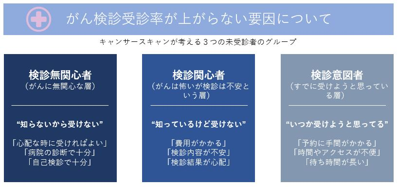 /data/fund/4831/3つのグループ.JPG