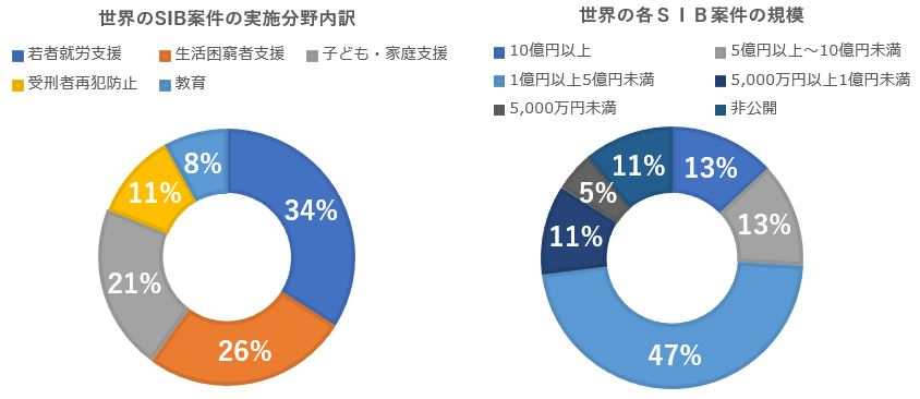/data/fund/4831/SIB表.JPG