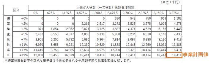 /data/fund/4832/価格表 最終.JPG