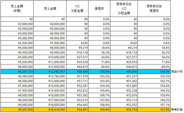/data/fund/4832/分配シミュレーション.png