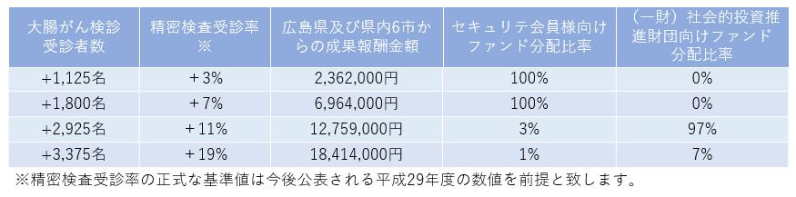 /data/fund/4832/分配比率図 最終.JPG