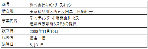 /data/fund/4832/営業者概要.png