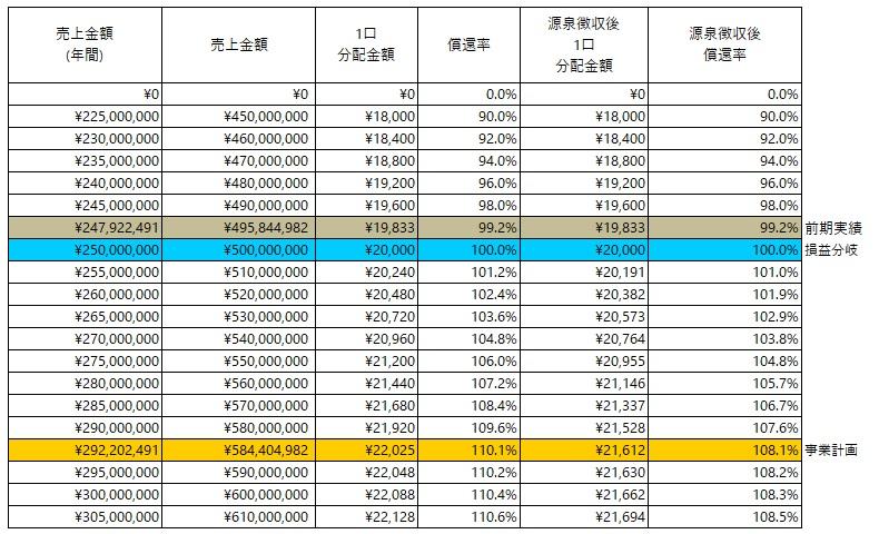 /data/fund/4834/分配シミュレーション.jpg