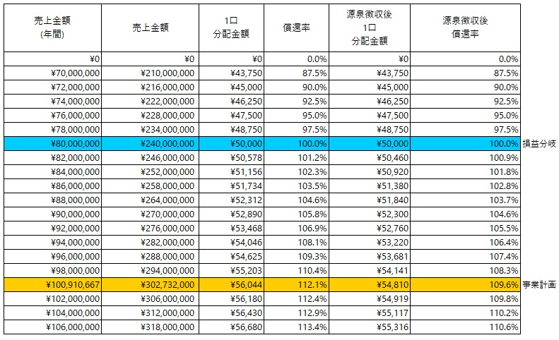/data/fund/4845/分配シミュレーション.jpg
