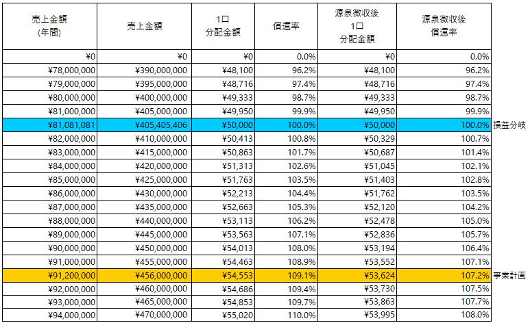 /data/fund/4856/分配シミュレーション.png