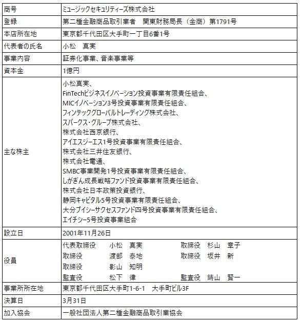 /data/fund/4883/取扱者概要_いかだ荘.jpg