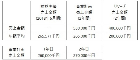 /data/fund/4883/売上明細_いかだ荘.jpg