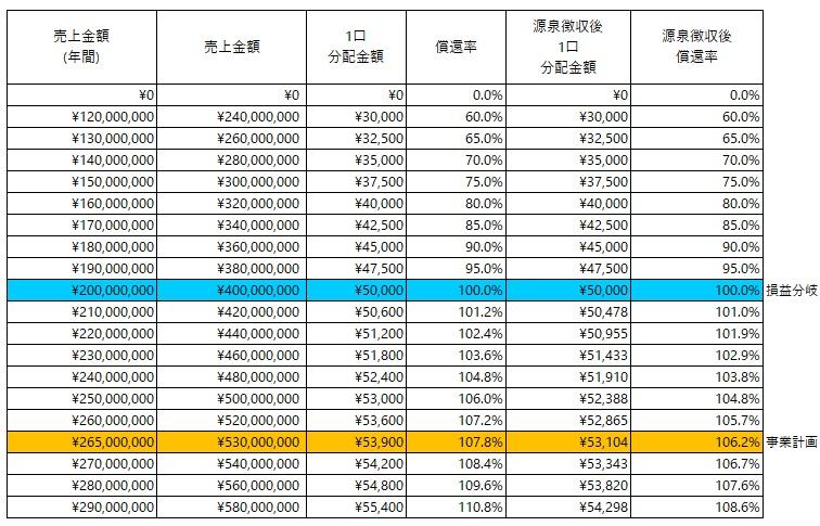 /data/fund/4883/_いかだ荘.jpg