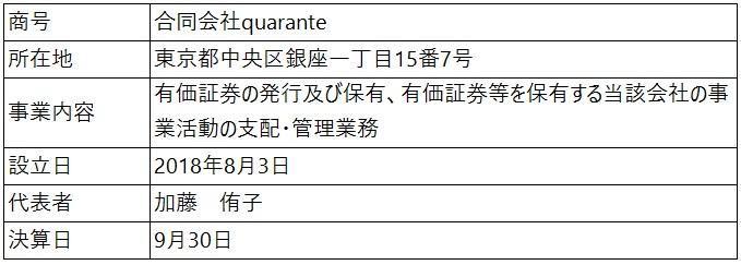 /data/fund/4884/営業者の概要q.jpg