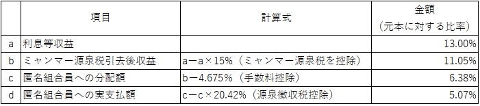 /data/fund/4884/計算式.jpg
