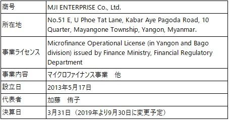 /data/fund/4884/MJI営業者概要.jpg