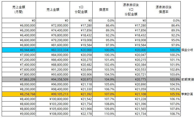 /data/fund/4885/分配シミュレーション.jpg